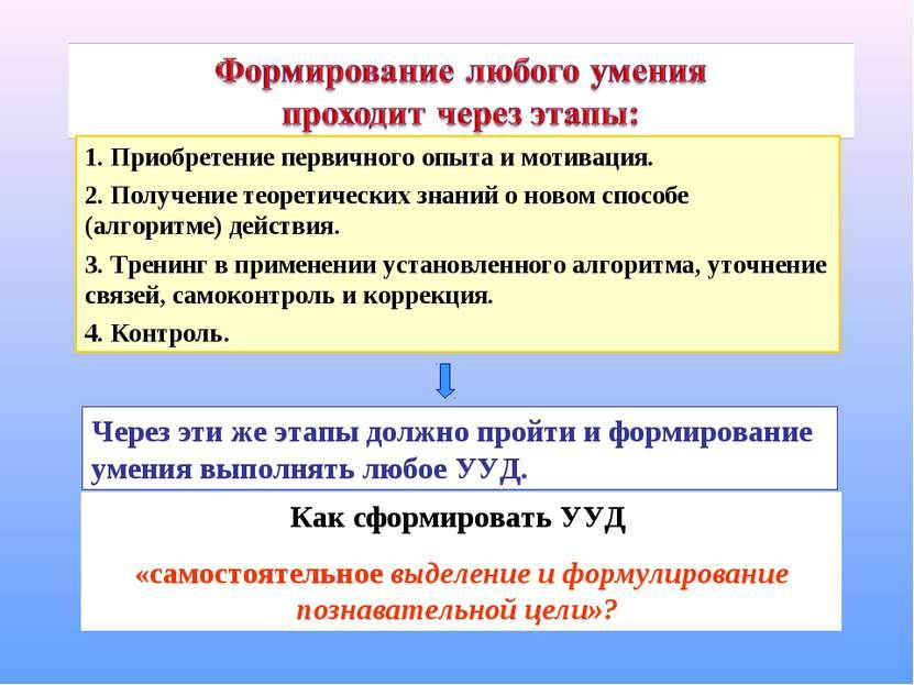1. Приобретение первичного опыта и мотивация. 2. Получение теоретических знан...
