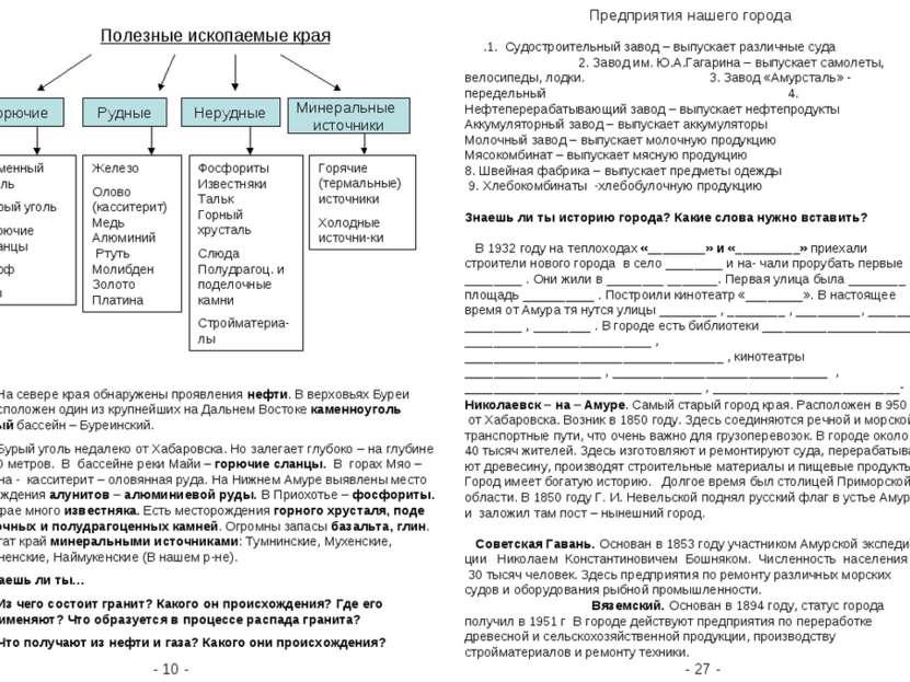 - 10 - - 27 - Полезные ископаемые края Горючие Рудные Нерудные Минеральные ис...