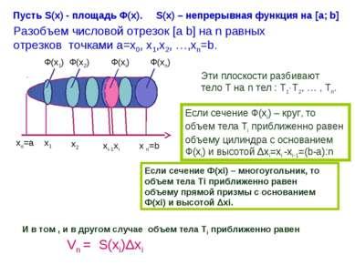 Ф(х1) Ф(х2) Ф(хi) Ф(хn) хо=а х1 х2 хi-1 хi x n=b Пусть S(x) - площадь Ф(х). S...
