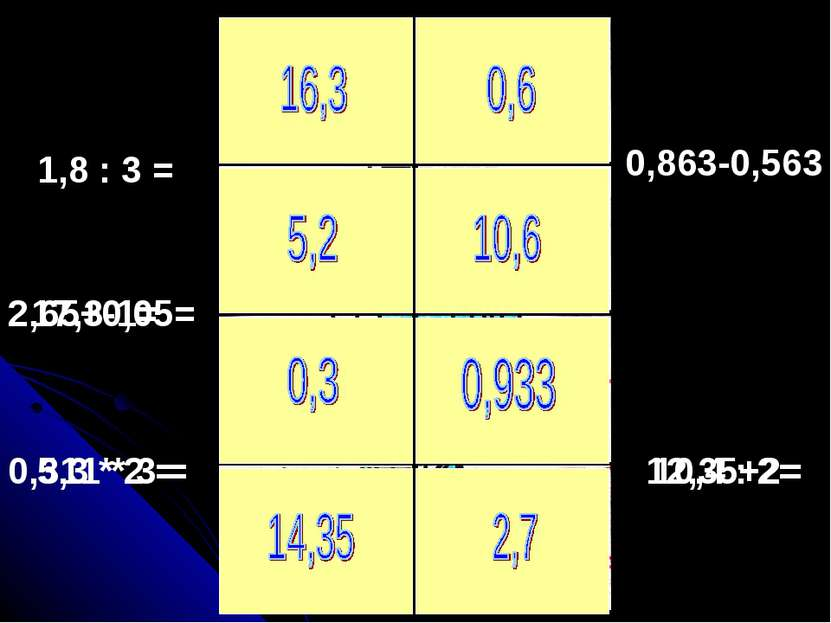 17,3-1= 2,65+0,05= 5,3 * 2 = 1,8 : 3 = 0,863-0,563 10,4 : 2= 12,35+2= 0,311 *...