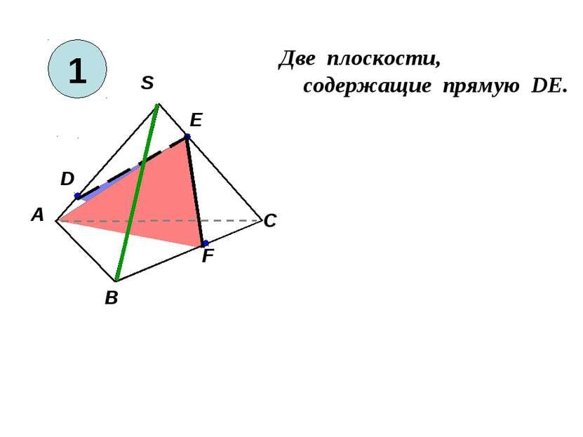 Две плоскости, cодержащие прямую DE. S 1