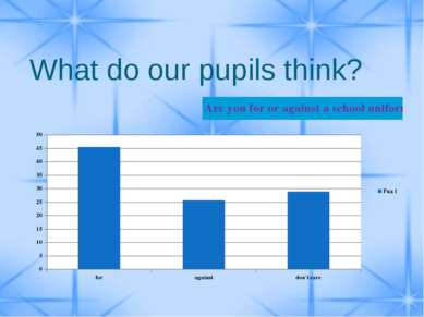 What do our pupils think?
