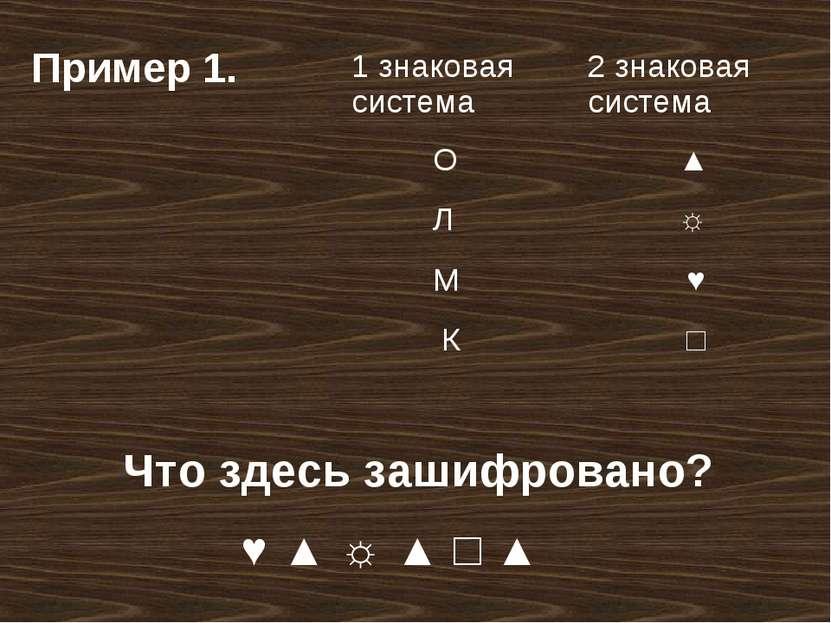 Что здесь зашифровано? ♥ ▲ ☼ ▲ □ ▲ Пример 1. 1 знаковая система 2 знаковая си...