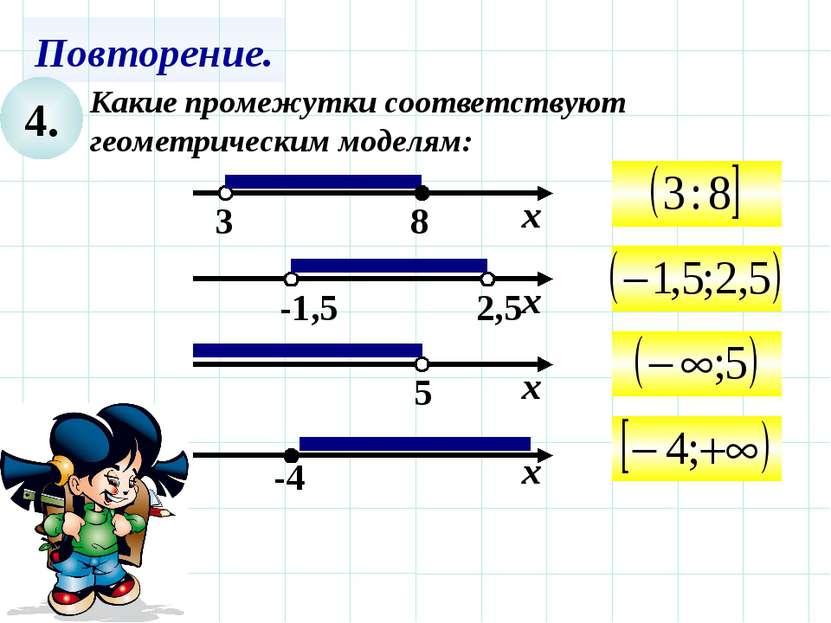 Повторение. 4. Какие промежутки соответствуют геометрическим моделям: