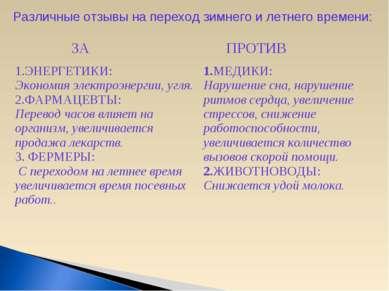 Различные отзывы на переход зимнего и летнего времени: ЗА ПРОТИВ 1.ЭНЕРГЕТИКИ...