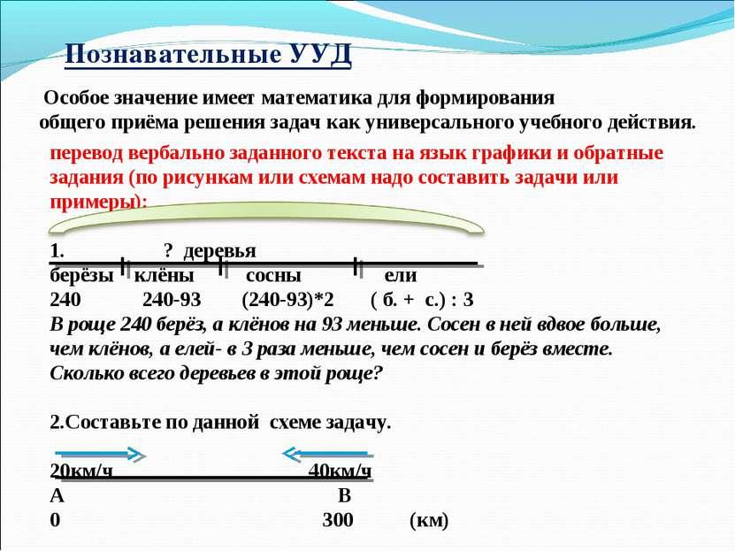 перевод вербально заданного текста на язык графики и обратные задания (по рис...