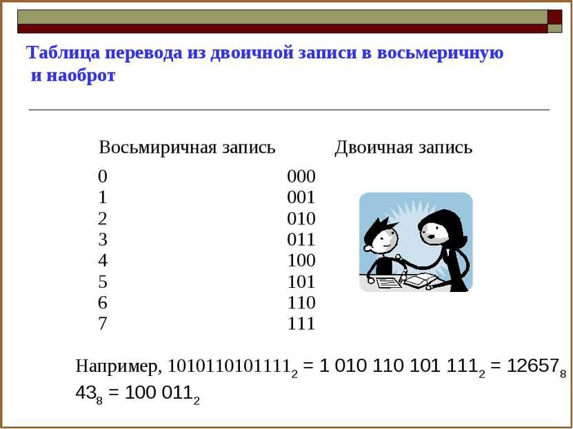 Таблица перевода из двоичной записи в восьмеричную и наоброт Например, 101011...
