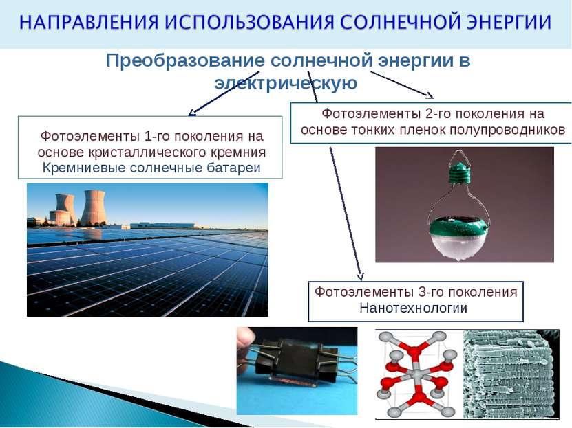 Солнечная Энергия Презентация По Географии