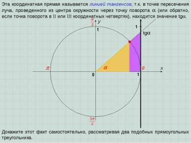 x y 0 1 0 1 Эта координатная прямая называется линией тангенсов, т.к. в точке...