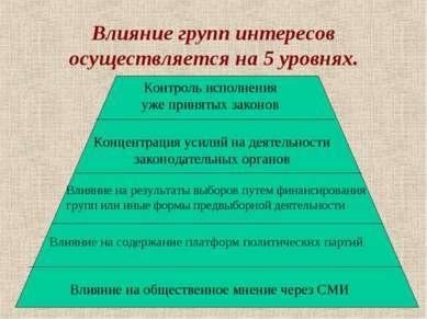 Влияние групп интересов осуществляется на 5 уровнях. Влияние на общественное ...