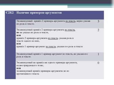 С2К2 Наличие примеров-аргументов    Экзаменуемый привёл 2 примера-аргумент...