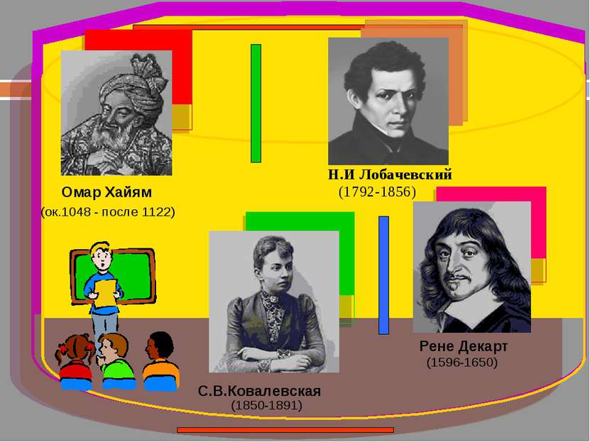 Н.И Лобачевский (1792-1856) Омар Хайям (ок.1048 - после 1122)