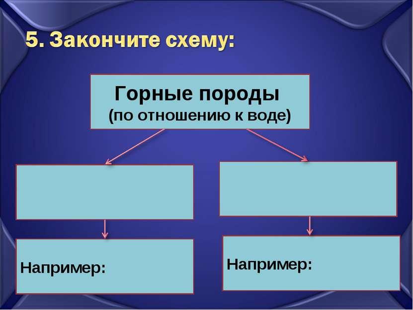 Горные породы (по отношению к воде) Например: Например: