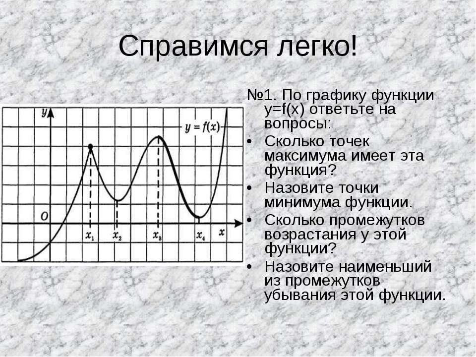 Справимся легко! №1. По графику функции y=f(x) ответьте на вопросы: Сколько т...