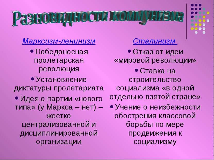 Марксизм-ленинизм Победоносная пролетарская революция Установление диктатуры ...