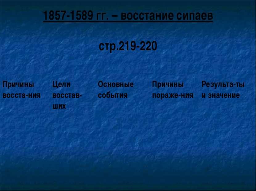 1857-1589 гг. – восстание сипаев стр.219-220