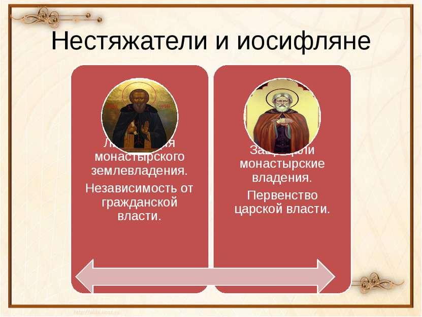 Нестяжатели и иосифляне Антонина Сергеевна Матвиенко