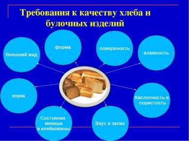 Требования к качеству хлеба и булочных изделий Внешний вид форма поверхность ...