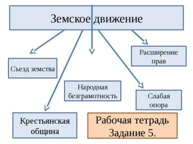 Земское движение Крестьянская община Расширение прав Народная безграмотность ...
