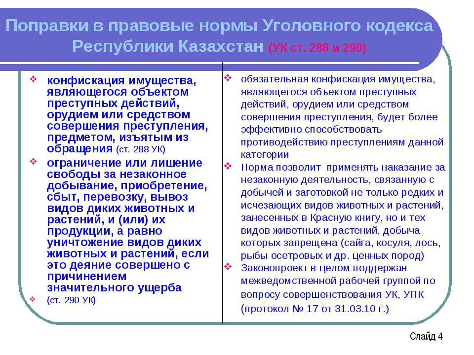 Поправки в правовые нормы Уголовного кодекса Республики Казахстан (УК ст. 288...