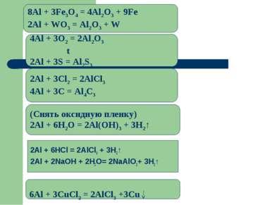 2Al + 6HCl = 2AlCl3 + 3H2↑ 2Al + 2NaOH + 2H2O= 2NaAlO2+ 3H2↑ (Снять оксидную ...