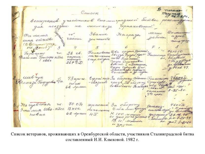 Список ветеранов, проживающих в Оренбургской области, участников Сталинградск...