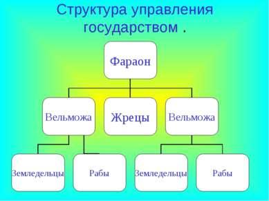 Структура управления государством .