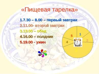 «Пищевая тарелка» 7.30 – 8.00 – первый завтрак 11.00- второй завтрак 13.00 – ...