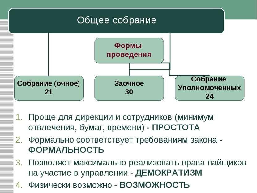 Общее собрание Проще для дирекции и сотрудников (минимум отвлечения, бумаг, в...