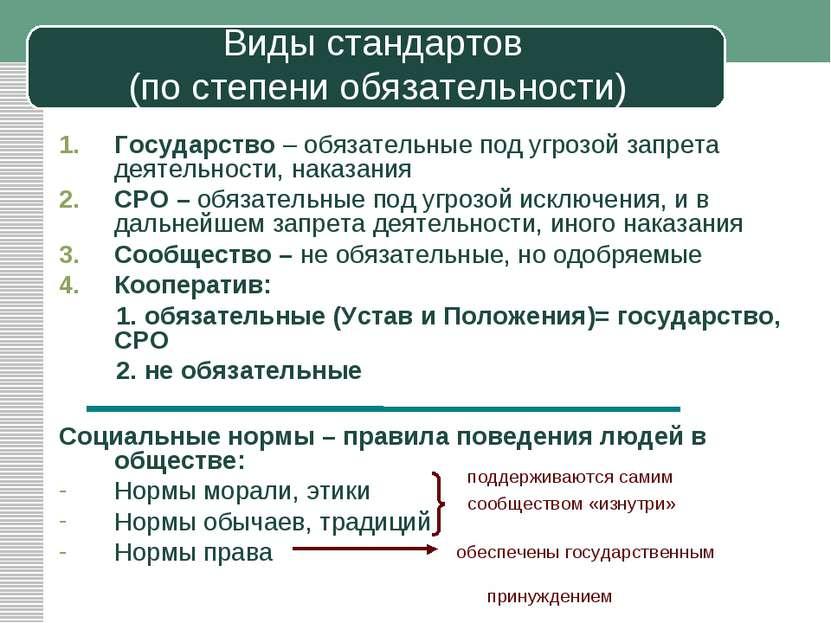 Виды стандартов (по степени обязательности) Государство – обязательные под уг...