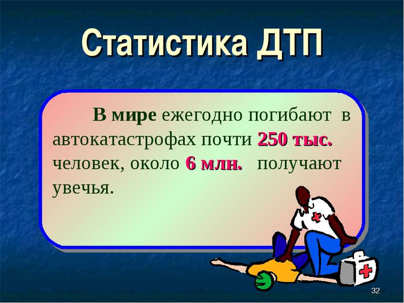 * Статистика ДТП В мире ежегодно погибают в автокатастрофах почти 250 тыс. че...