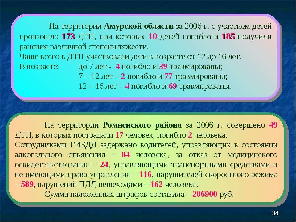 * На территории Амурской области за 2006 г. с участием детей произошло 173 ДТ...