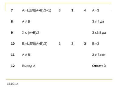7 А:=ЦЕЛ((А+В)/2+1) 3 3 4 А:=3 8 А ≠ В 3 ≠ 4,да 9 Х ≤ (А+В)/2 3 ≤3,5,да 10 В:...