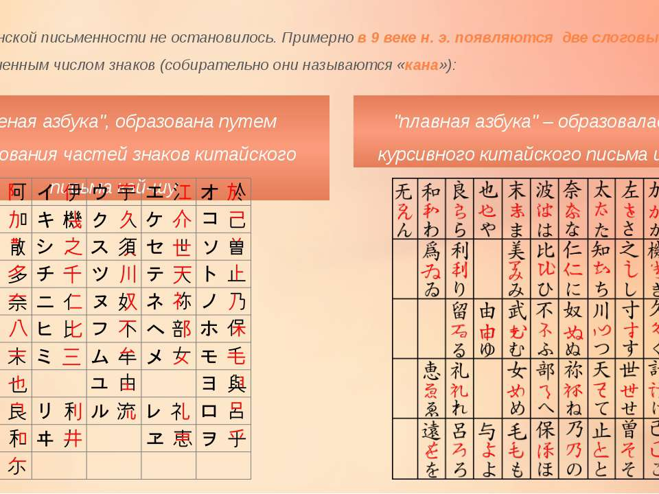 Развитие японской письменности не остановилось. Примерно в 9 веке н. э. появл...