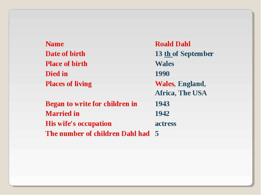 Name Roald Dahl Date of birth 13 th of September Place of birth Wales Died in...