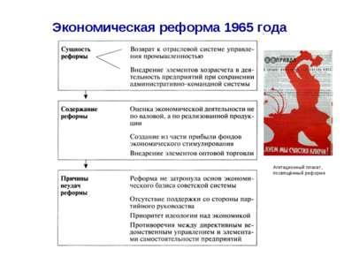 Экономическая реформа 1965 года Агитационный плакат, посвящённый реформе