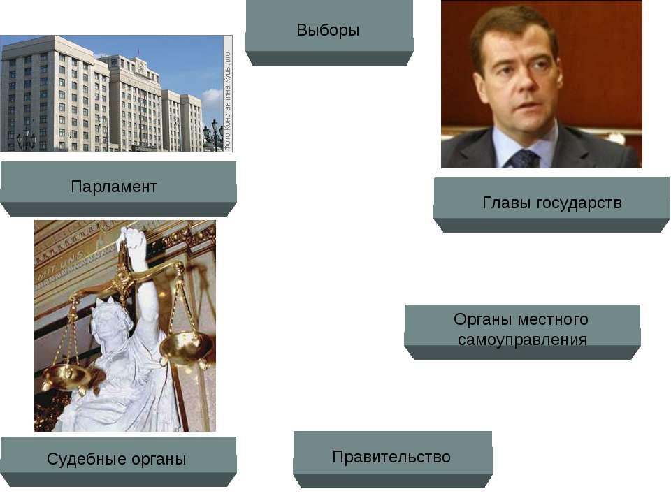 Выборы Органы местного самоуправления Судебные органы Правительство Главы гос...