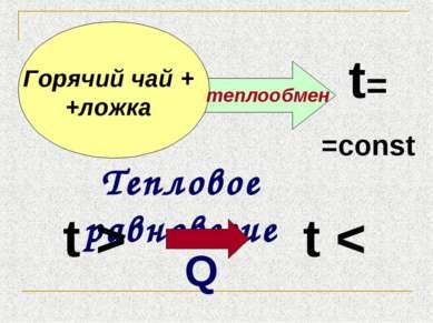 Горячий чай + +ложка теплообмен t= =const Тепловое равновесие t > t < Q