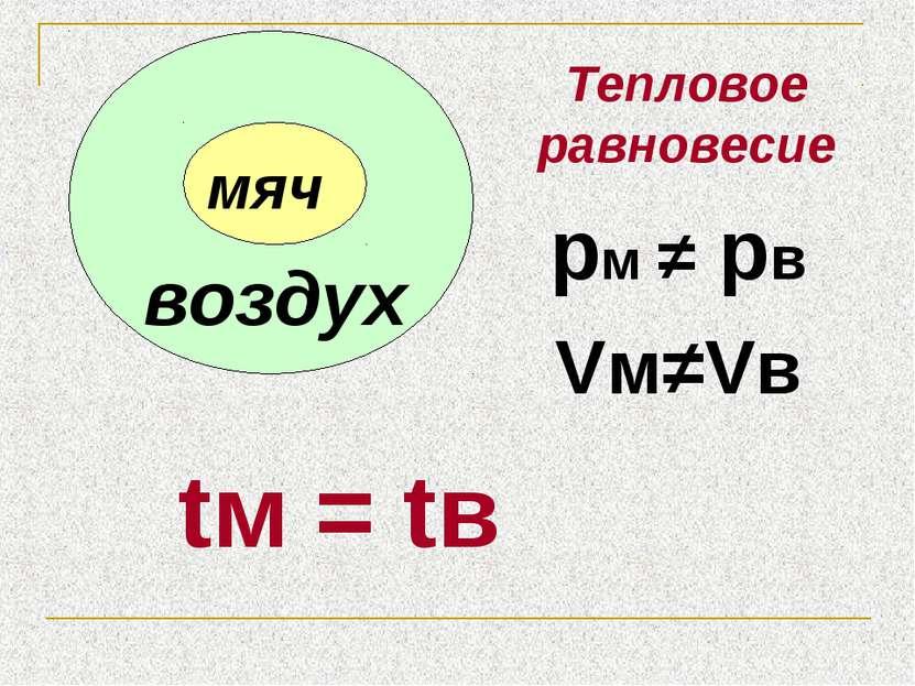 мяч воздух Тепловое равновесие рм ≠ рв Vм≠Vв tм = tв