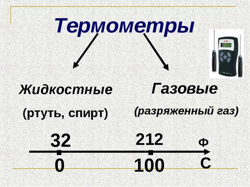 Термометры Жидкостные (ртуть, спирт) Газовые (разряженный газ) Ф С . . 32 212...