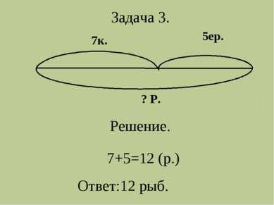 ? Р. 7к. 5ер. 7+5=12 (р.) Задача 3. Решение. Ответ:12 рыб.