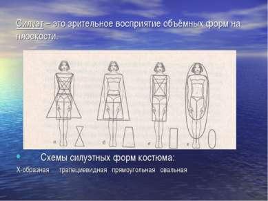 Силуэт – это зрительное восприятие объёмных форм на плоскости. Схемы силуэтны...