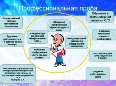 Профессиональная проба Обучение в компьютерной школе от ОГУ Приглашение от ру...