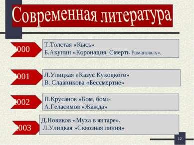 * 2000 2001 2002 2003 Т.Толстая «Кысь» Б.Акунин «Коронация. Смерть Романовых»...