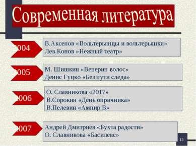 * 2004 2005 2006 2007 В.Аксенов «Вольтерьянцы и вольтерьянки» Лев.Конов »Нежн...