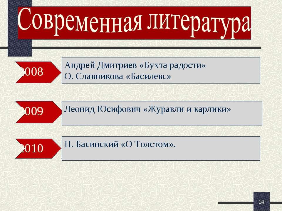 * 2008 2009 2010 Андрей Дмитриев «Бухта радости» О. Славникова «Басилевс» Лео...