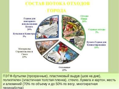 ПЭТФ-бутылки (прозрачные), пластиковый выдув (шов на дне), полиэтилен (эласти...