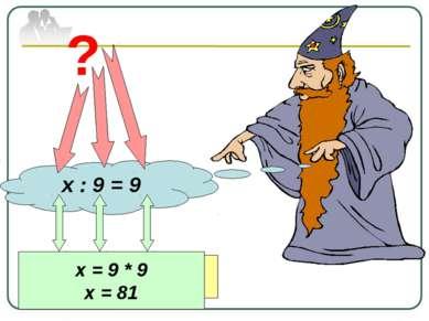 х : 9 = 9 ? Неизвестное делимое Делитель Частное х = 9 * 9 х = 81