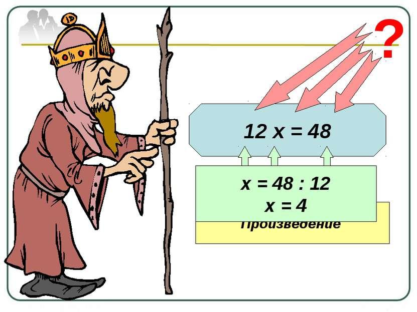 12 х = 48 ? Известный множитель Неизвестный множитель Произведение х = 48 : 1...
