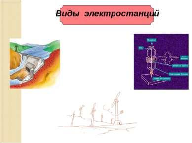 Виды электростанций